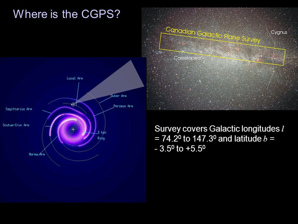 Where is the CGPS? Survey covers Galactic longitudes l = 74.2 0 to 147.3 0 and latitude b = - 3.5 0 to +5.5 0