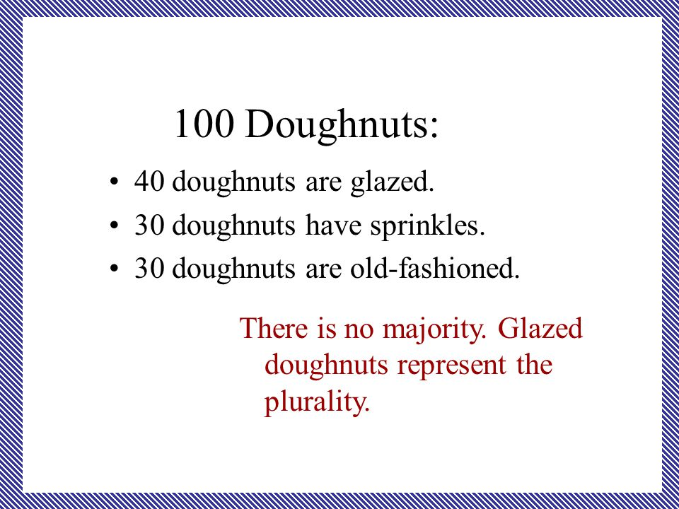 100 Doughnuts: 40 doughnuts are glazed. 30 doughnuts have sprinkles. 30 doughnuts are old-fashioned. There is no majority. Glazed doughnuts represent