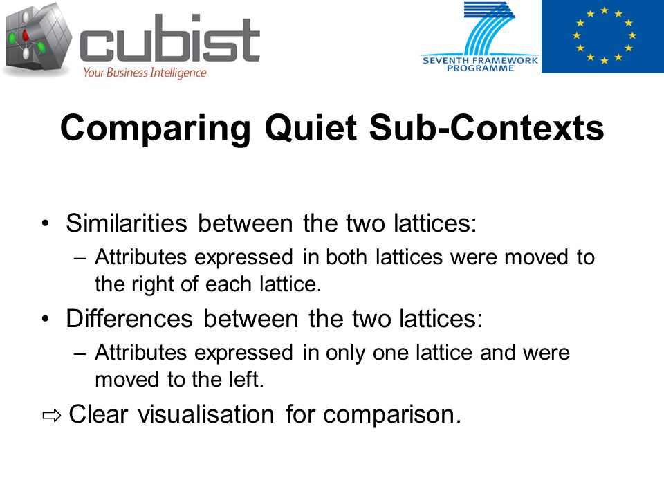Comparing Quiet Sub-Contexts Similarities between the two lattices: –Attributes expressed in both lattices were moved to the right of each lattice. Di