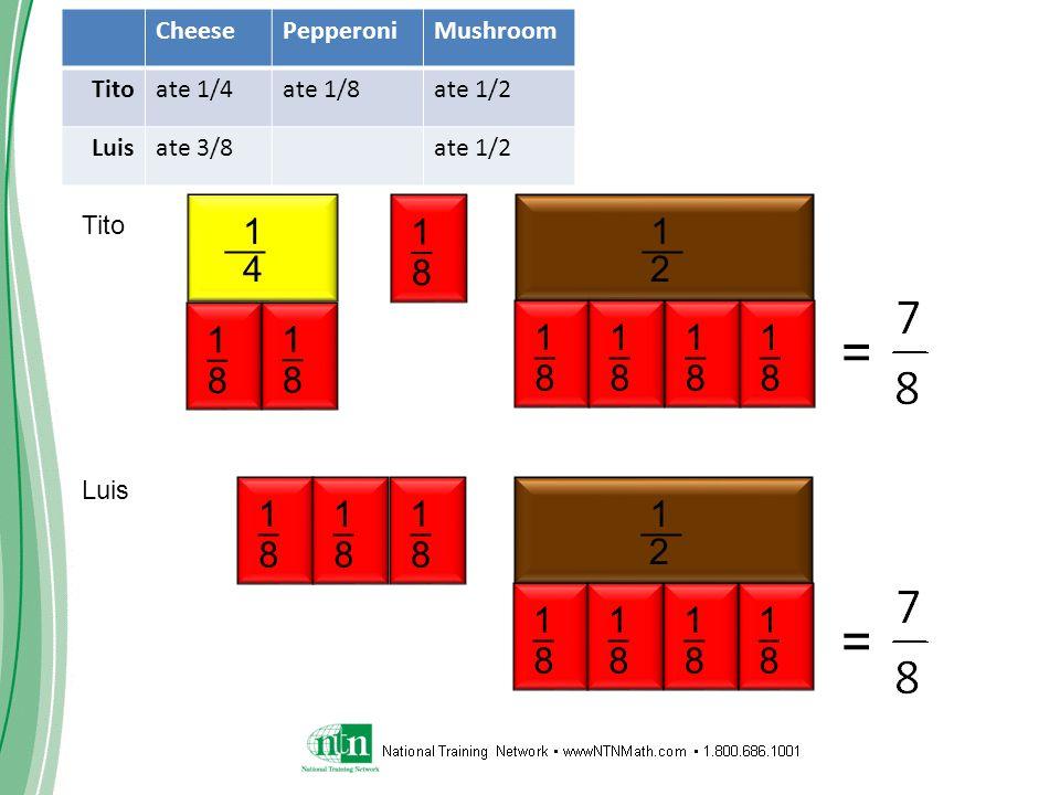 CheesePepperoniMushroom Titoate 1/4ate 1/8ate 1/2 Luisate 3/8 ate 1/2 Tito __ 4 1 _ 8 1 2 1 _ 8 1 _ 8 1 _ 8 1 _ 8 1 _ 8 1 _ 8 1 = 2 1 _ 8 1 _ 8 1 _ 8 1 _ 8 1 _ 8 1 _ 8 1 _ 8 1 = Luis