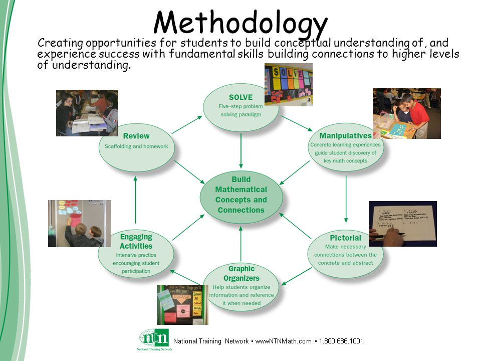 Methodology Creating opportunities for students to build conceptual understanding of, and experience success with fundamental skills building connections to higher levels of understanding.