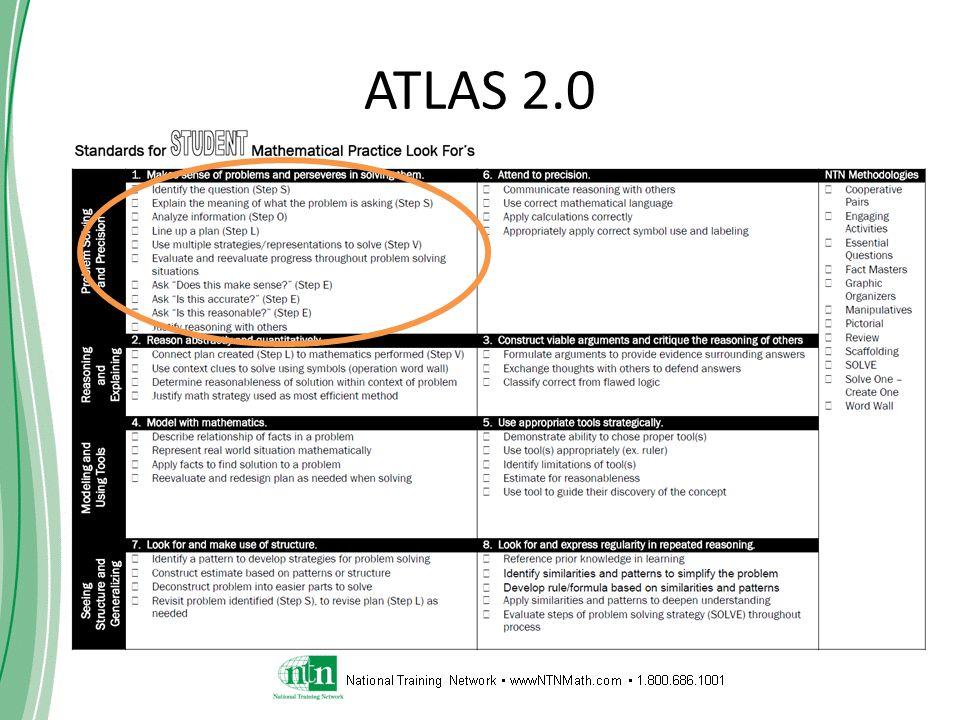 ATLAS 2.0