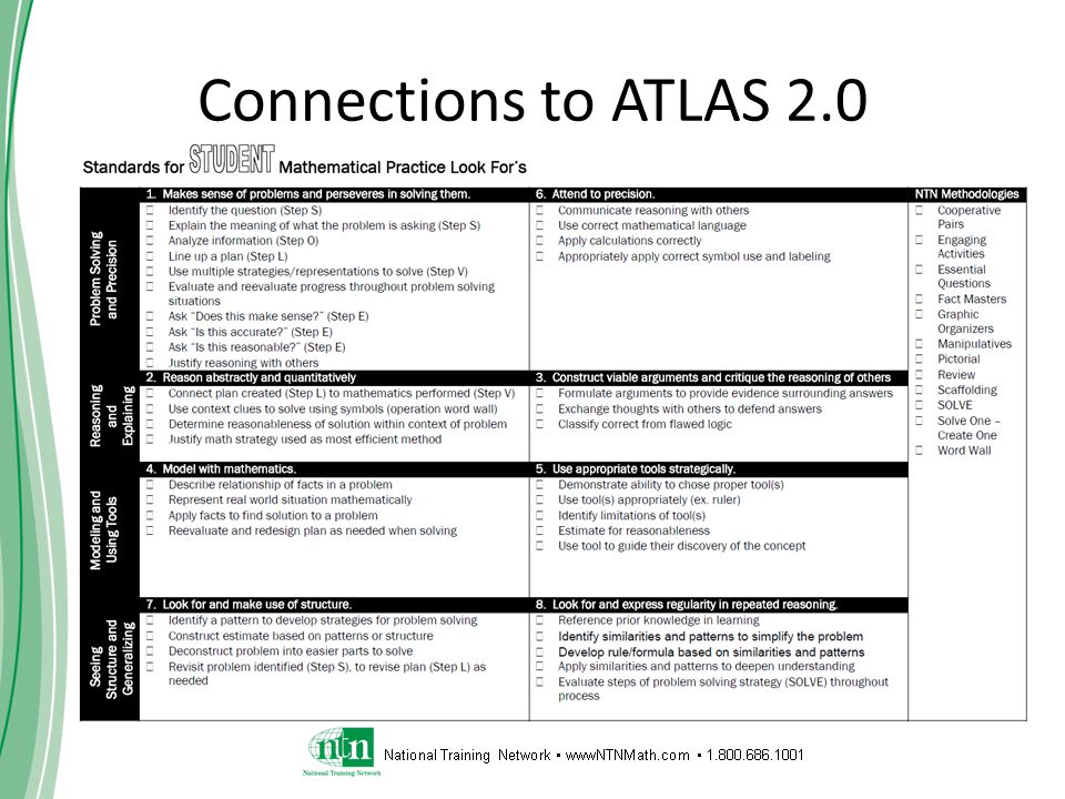Connections to ATLAS 2.0