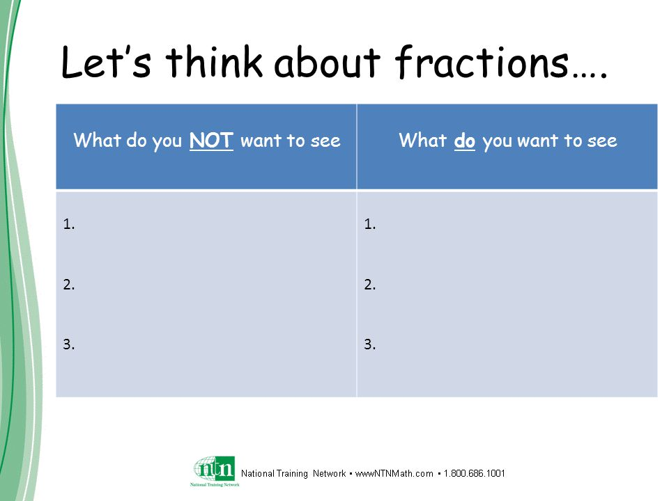 Let's think about fractions…. What do you NOT want to see What do you want to see 1. 2. 3. 1. 2. 3.