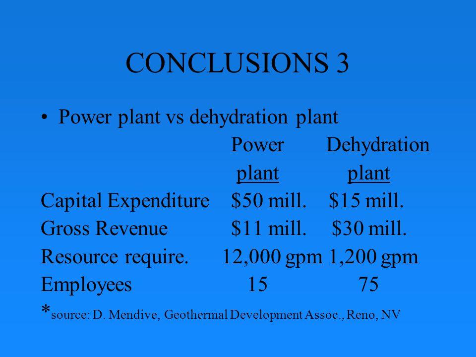 CONCLUSIONS 3 Power plant vs dehydration plant PowerDehydration plant plant Capital Expenditure$50 mill.