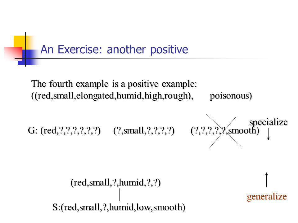 An Exercise: another positive The fourth example is a positive example: ((red,small,elongated,humid,high,rough), poisonous) S:(red,small, ,humid,low,smooth) generalize specialize G: (red, , , , , , ) ( ,small, , , , ) ( , , , , ,smooth) (red,small, ,humid, , )