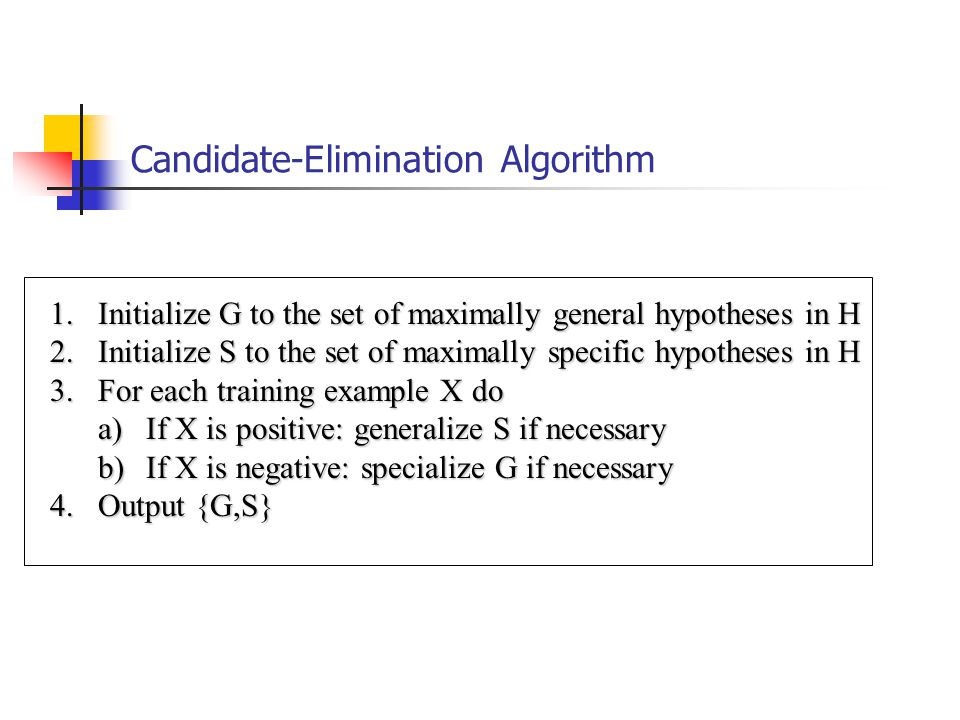 Candidate-Elimination Algorithm 1.Initialize G to the set of maximally general hypotheses in H 2.Initialize S to the set of maximally specific hypotheses in H 3.For each training example X do a)If X is positive: generalize S if necessary b)If X is negative: specialize G if necessary 4.Output {G,S}