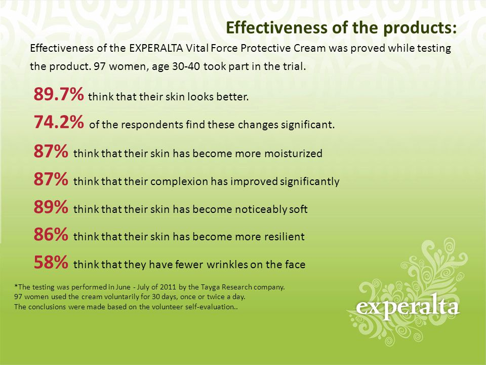 Effectiveness of the products: Effectiveness of the EXPERALTA Vital Force Protective Cream was proved while testing the product.