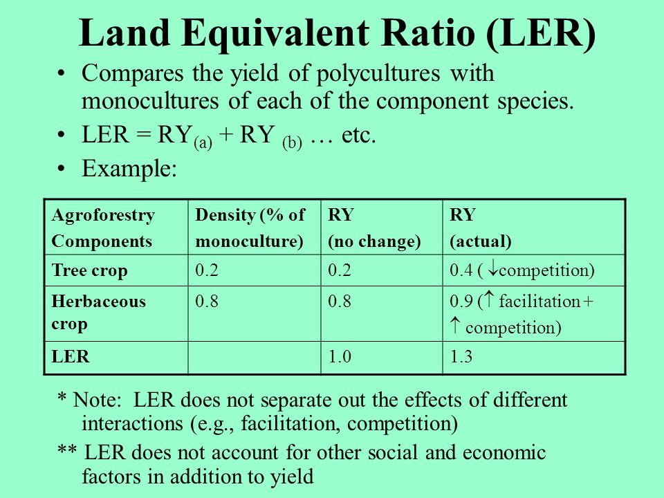 Land Equivalent Ratio (LER) Compares the yield of polycultures with monocultures of each of the component species. LER = RY (a) + RY (b) … etc. Exampl