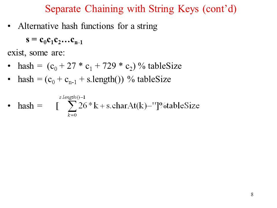 19 Disadvantage of Linear Probing: Primary Clustering Linear probing is subject to a primary clustering phenomenon.