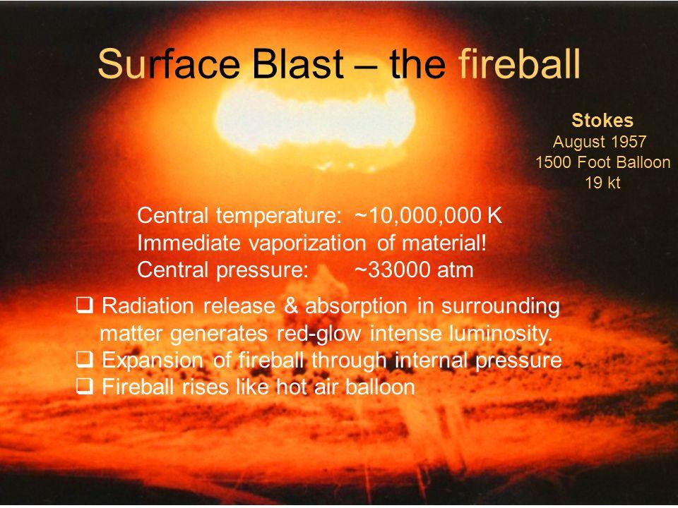 Surface Blast – the fireball Central temperature: ~10,000,000 K Immediate vaporization of material.