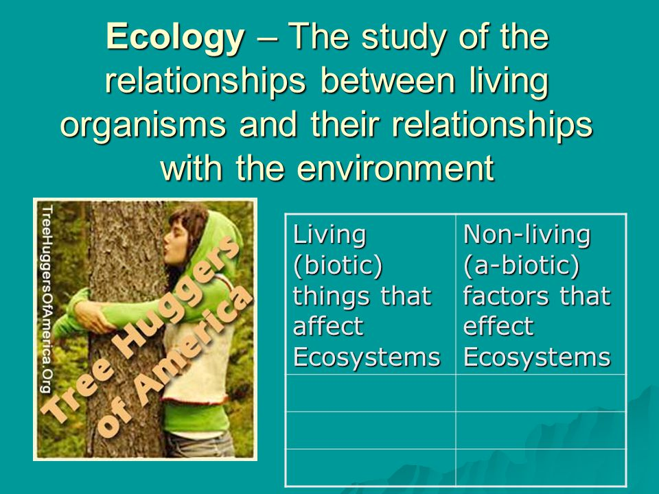 Ecology – The study of the relationships between living organisms and their relationships with the environment Living (biotic) things that affect Ecosystems Non-living (a-biotic) factors that effect Ecosystems