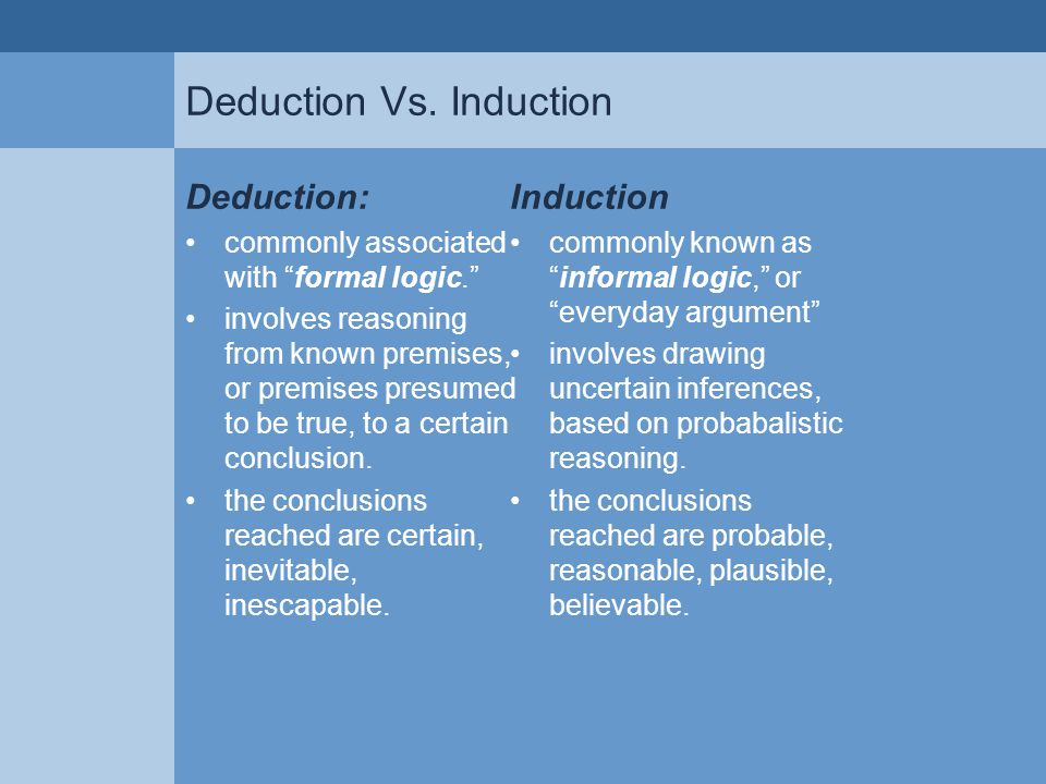 Deductive Versus Inductive Reasoning Deduction It is the form or structure of a deductive argument that determines its validity the fundamental property of a valid, deductive argument is that if the premises are true, then the conclusion necessarily follows.
