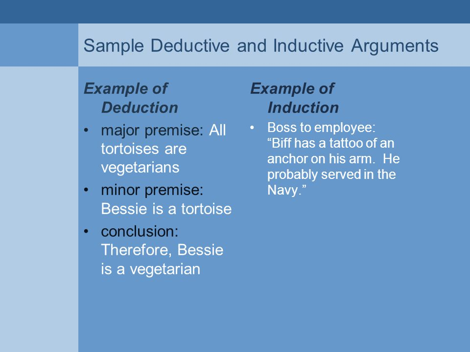 Bessie tortoisesvegetarian animals sample Venn diagram of a deductive argument All tortoises fall in the circle of animals that are vegetarians Bessie falls into the circle of animals that are tortoises Thus, Bessie must be a vegetarian