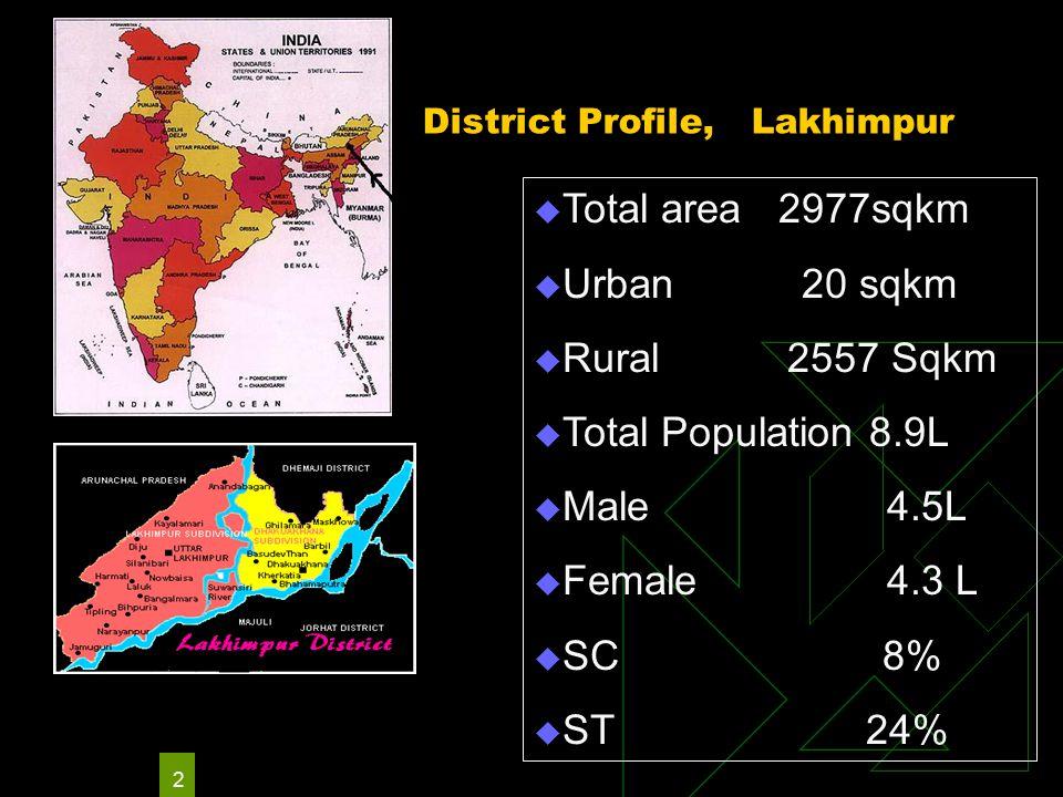 33 Infrastructure development  Health & family welfare  Improvement of road communication  Water supply  Power improvement  Urban development