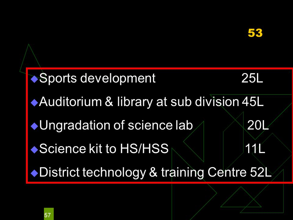 57 53  Sports development 25L  Auditorium & library at sub division 45L  Ungradation of science lab 20L  Science kit to HS/HSS 11L  District technology & training Centre 52L