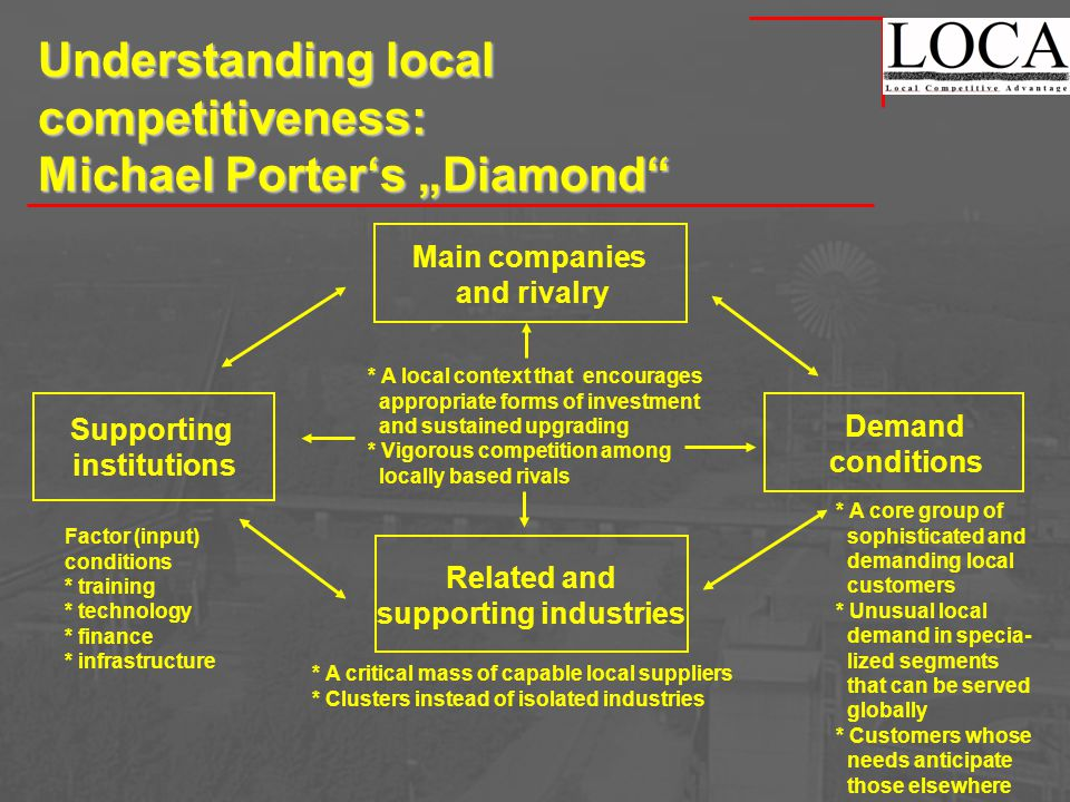 "Understanding local competitiveness: Michael Porter's ""Diamond Supporting institutions Main companies and rivalry Demand conditions Related and supporting industries * A local context that encourages appropriate forms of investment and sustained upgrading * Vigorous competition among locally based rivals * A core group of sophisticated and demanding local customers * Unusual local demand in specia- lized segments that can be served globally * Customers whose needs anticipate those elsewhere * A critical mass of capable local suppliers * Clusters instead of isolated industries Factor (input) conditions * training * technology * finance * infrastructure"