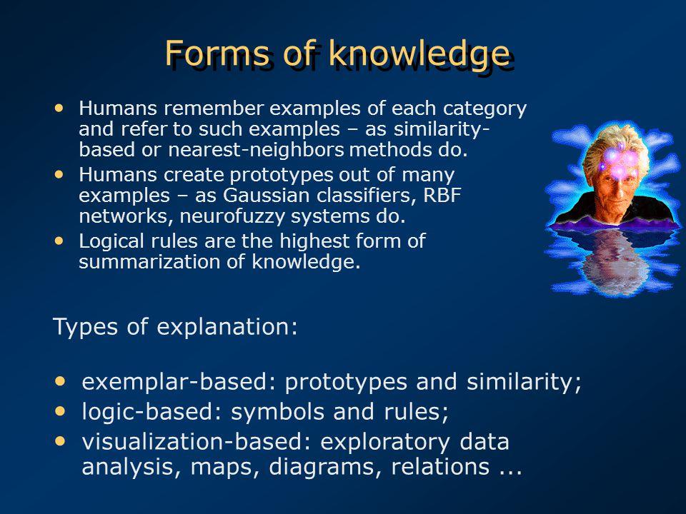 Forms of knowledge Types of explanation: exemplar-based: prototypes and similarity; logic-based: symbols and rules; visualization-based: exploratory d