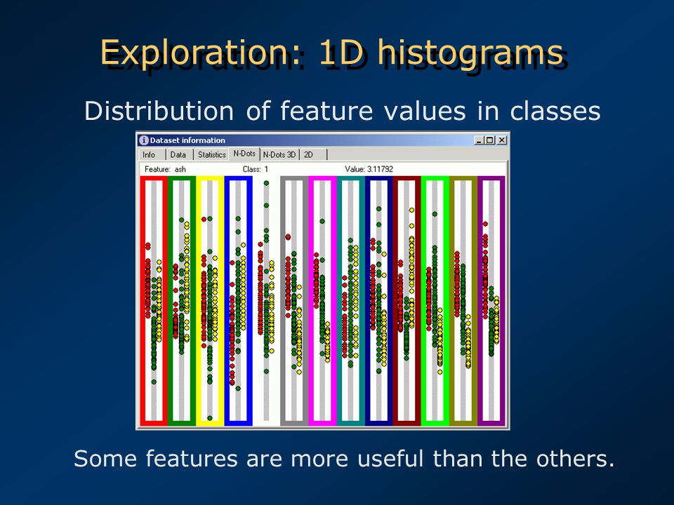 Exploration: 1D histograms Distribution of feature values in classes Some features are more useful than the others.