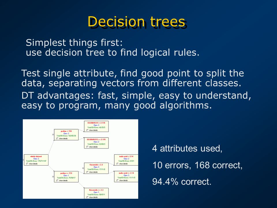 Decision trees Test single attribute, find good point to split the data, separating vectors from different classes. DT advantages: fast, simple, easy