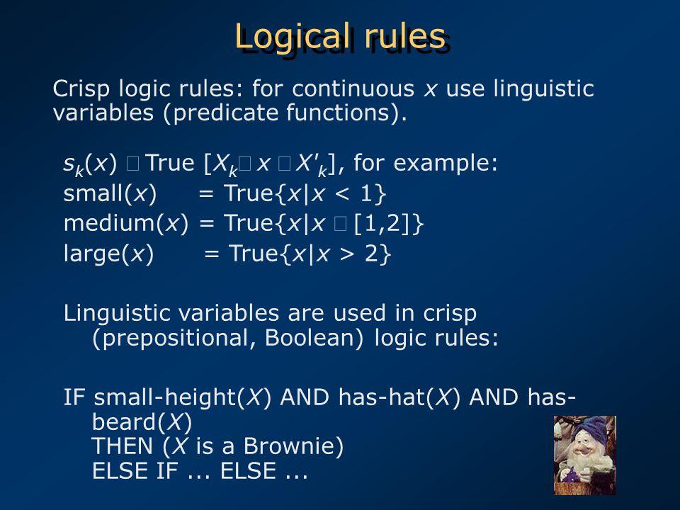 Logical rules s k (x)  True [X k  x X' k ], for example: small(x) = True{x|x < 1} medium(x) = True{x|x  [1,2]} large(x) = True{x|x > 2} Linguisti