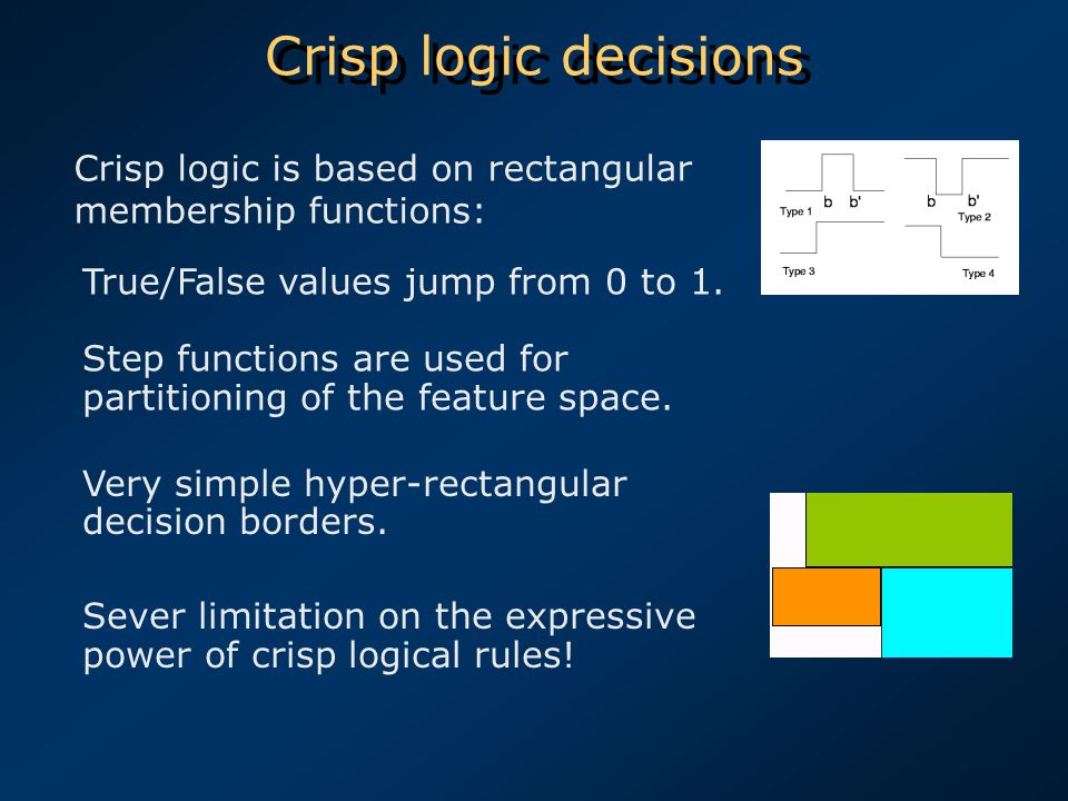 Crisp logic decisions True/False values jump from 0 to 1. Step functions are used for partitioning of the feature space. Very simple hyper-rectangular