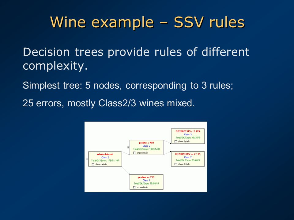Wine example – SSV rules Decision trees provide rules of different complexity.