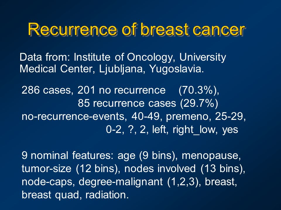 Recurrence of breast cancer Data from: Institute of Oncology, University Medical Center, Ljubljana, Yugoslavia.
