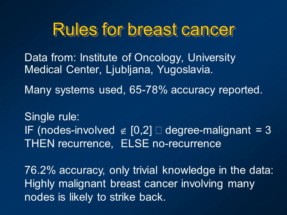 Rules for breast cancer Data from: Institute of Oncology, University Medical Center, Ljubljana, Yugoslavia.