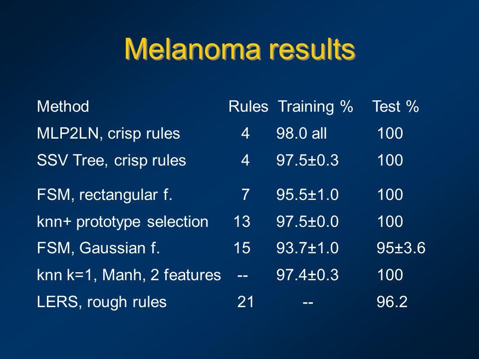 Method Rules Training % Test % MLP2LN, crisp rules 498.0 all 100 SSV Tree, crisp rules 497.5±0.3 100 FSM, rectangular f. 7 95.5±1.0 100 knn+ prototype