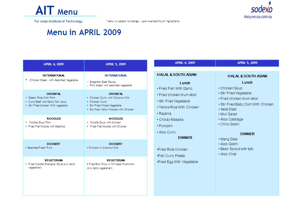 Menu in APRIL 2009 APRIL 4, 2009APRIL 5, 2009 INTERNATIONAL Chicken Steak with Assorted Vegetable INTERNATIONAL Spaghetti Beef Sauce Pork steak with assorted vegetable ORIENTAL  Steam Rice With Pork  Curry Beef with Spicy fish soup  Stir Fried chicken With vegetable ORIENTAL  Chicken Curry with Coconut Milk  Chicken Curry  Stir Fried Mixed Vegetable  Stir fried Yellow Noodle with Chicken NOODLES  Noodle Soup Pork  Fried Flat Noodle with Seafood NOODLES  Noodle Soup with chicken  Fried Flat Noodle with Chicken DESSERT  Assorted Fresh Fruit DESSERT  Pumpkin in Coconut Milk VEGETERIAN  Fried Noodle Shanghai Style (ovo lacto vegetarian) VEGETERIAN  Fried Bok Choy w/ Chinese Mushroom (ovo lacto vegetarian) HALAL & SOUTH ASIAN Lunch Fried Fish With Garlic Fried chicken drum stick Stir Fried Vegetable Yellow Rice With Chicken Rajama Cholay Masada Pumpkin Aloo Curry DINNER Fried Rice Chicken Fish Curry Potato Fried Egg With Vegetable HALAL & SOUTH ASIAN Lunch Chicken Soup Stir Fried Vegetable Fried chicken drum stick Stir Fried Baby Corn With Chicken Aalal Daal Muli Salad Aloo Cabbage Chilly Gobhi DINNER Mang Daal Aloo Gobhi Bean Sprout with tofu Aloo Chat * Menu is subject to change – upon availability of ingredients For Asian Institute of Technology APRIL 4, 2009APRIL 5, 2009 AIT Menu