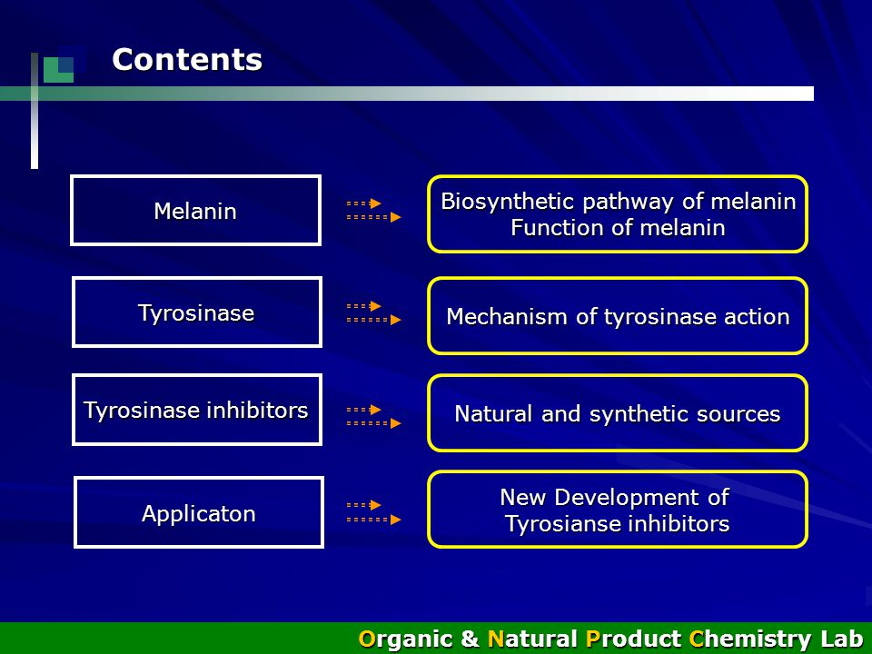 Contents Contents Organic & Natural Product Chemistry Lab Melanin Tyrosinase Tyrosinase inhibitors Applicaton Biosynthetic pathway of melanin Function of melanin Mechanism of tyrosinase action Natural and synthetic sources New Development of Tyrosianse inhibitors