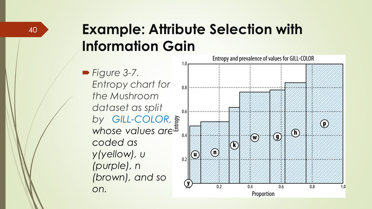 Example: Attribute Selection with Information Gain  Figure 3-7. Entropy chart for the Mushroom dataset as split by GILL-COLOR, whose values are coded