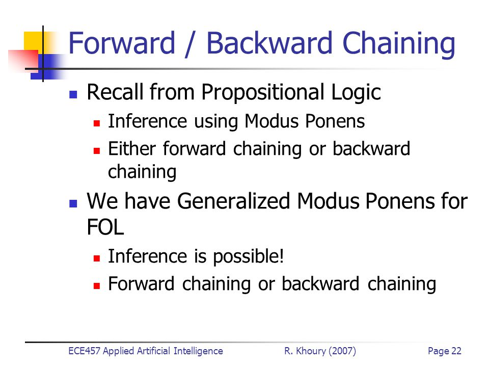 ECE457 Applied Artificial Intelligence R. Khoury (2007)Page 22 Forward / Backward Chaining Recall from Propositional Logic Inference using Modus Ponen