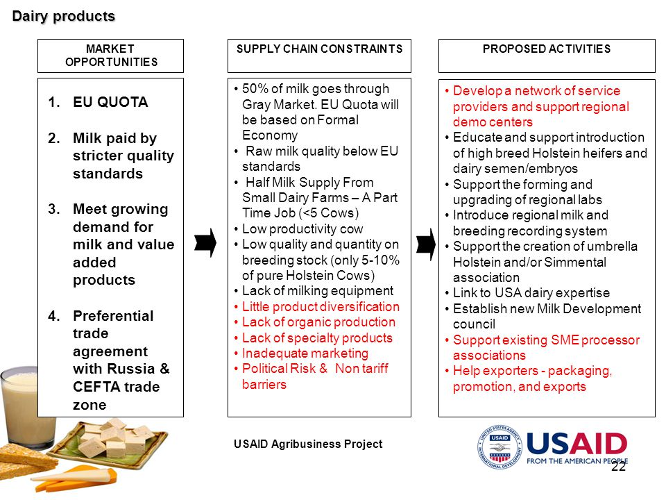 USAID Agribusiness Project 22 MARKET OPPORTUNITIES PROPOSED ACTIVITIES 1.