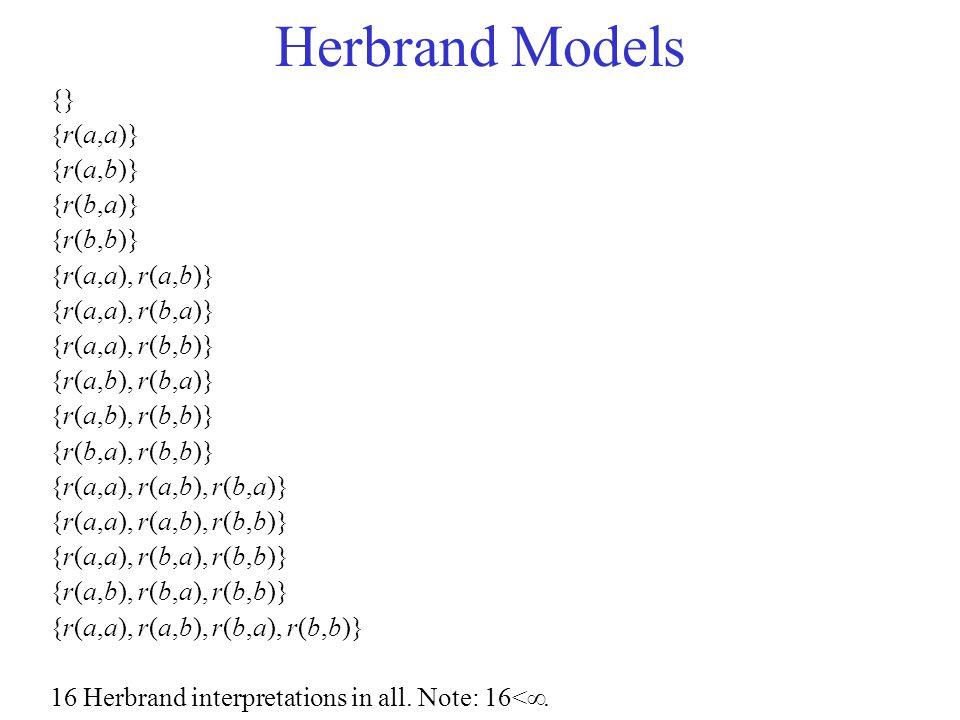 Herbrand Models {} {r(a,a)} {r(a,b)} {r(b,a)} {r(b,b)} {r(a,a), r(a,b)} {r(a,a), r(b,a)} {r(a,a), r(b,b)} {r(a,b), r(b,a)} {r(a,b), r(b,b)} {r(b,a), r(b,b)} {r(a,a), r(a,b), r(b,a)} {r(a,a), r(a,b), r(b,b)} {r(a,a), r(b,a), r(b,b)} {r(a,b), r(b,a), r(b,b)} {r(a,a), r(a,b), r(b,a), r(b,b)} 16 Herbrand interpretations in all.