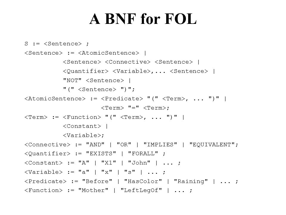 A BNF for FOL S := ; := | |,... | NOT | ( ) ; := ( ,...