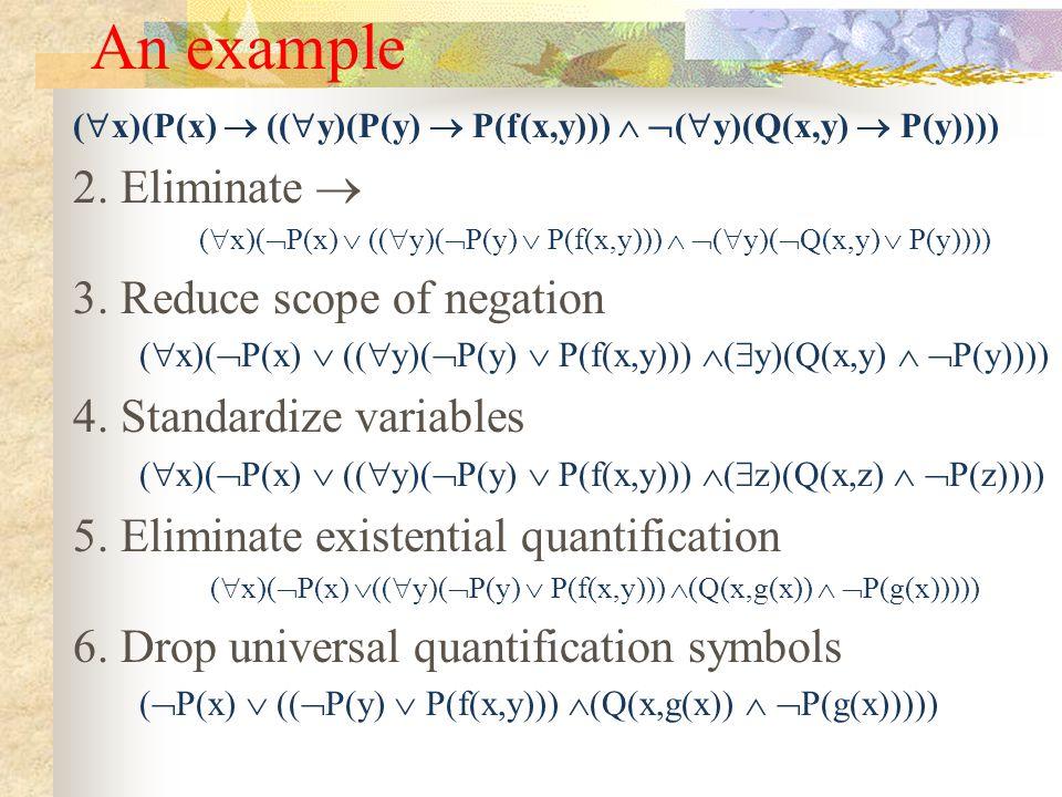 An example (  x)(P(x)  ((  y)(P(y)  P(f(x,y)))   (  y)(Q(x,y)  P(y)))) 2.