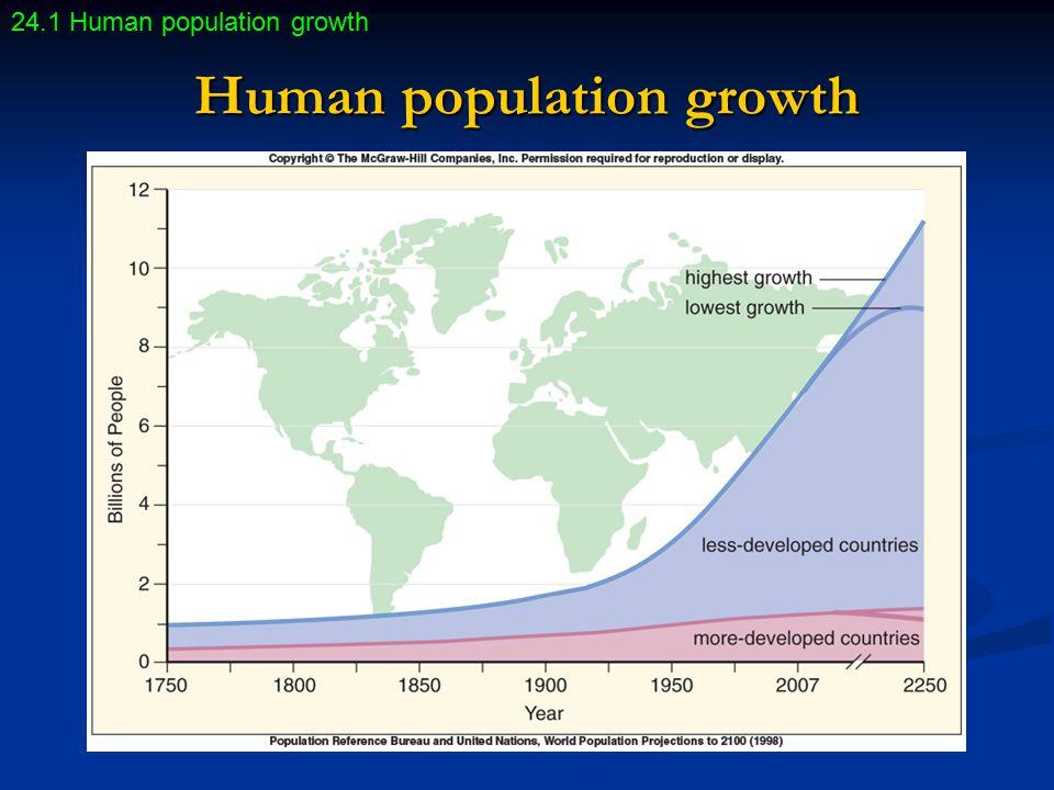 Human population growth 24.1 Human population growth