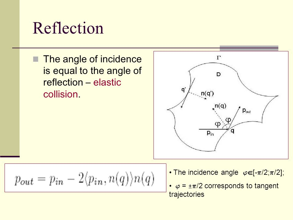 Reflection The angle of incidence is equal to the angle of reflection – elastic collision.