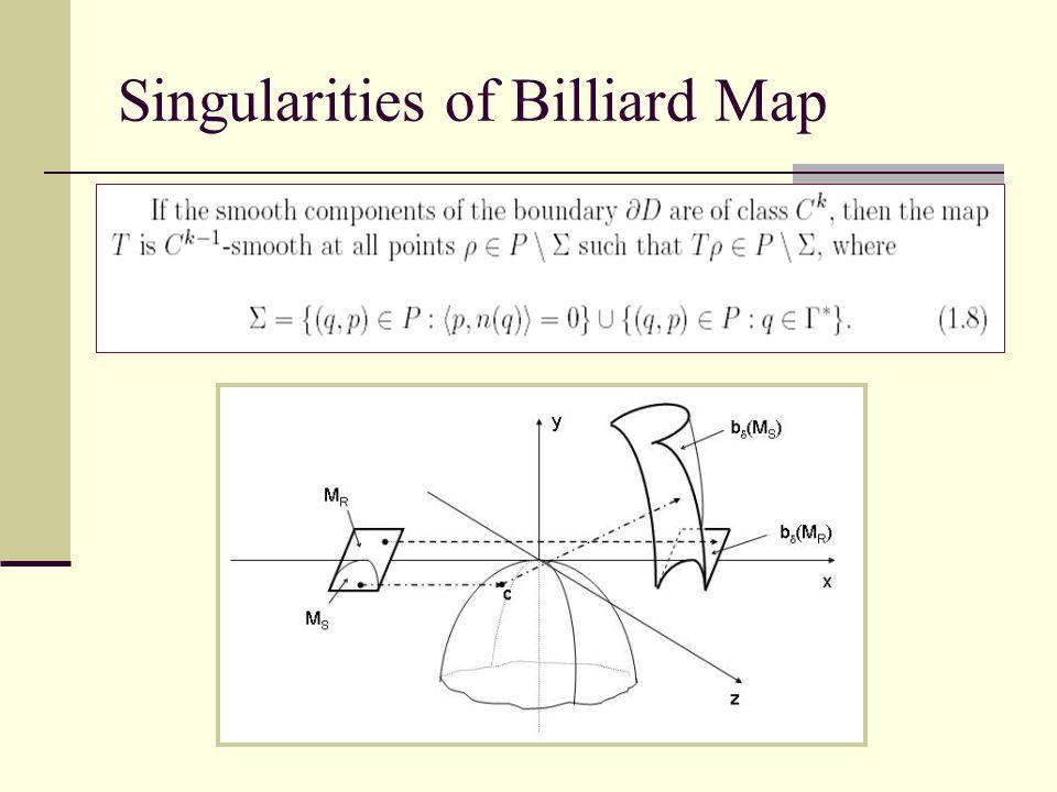 Singularities of Billiard Map