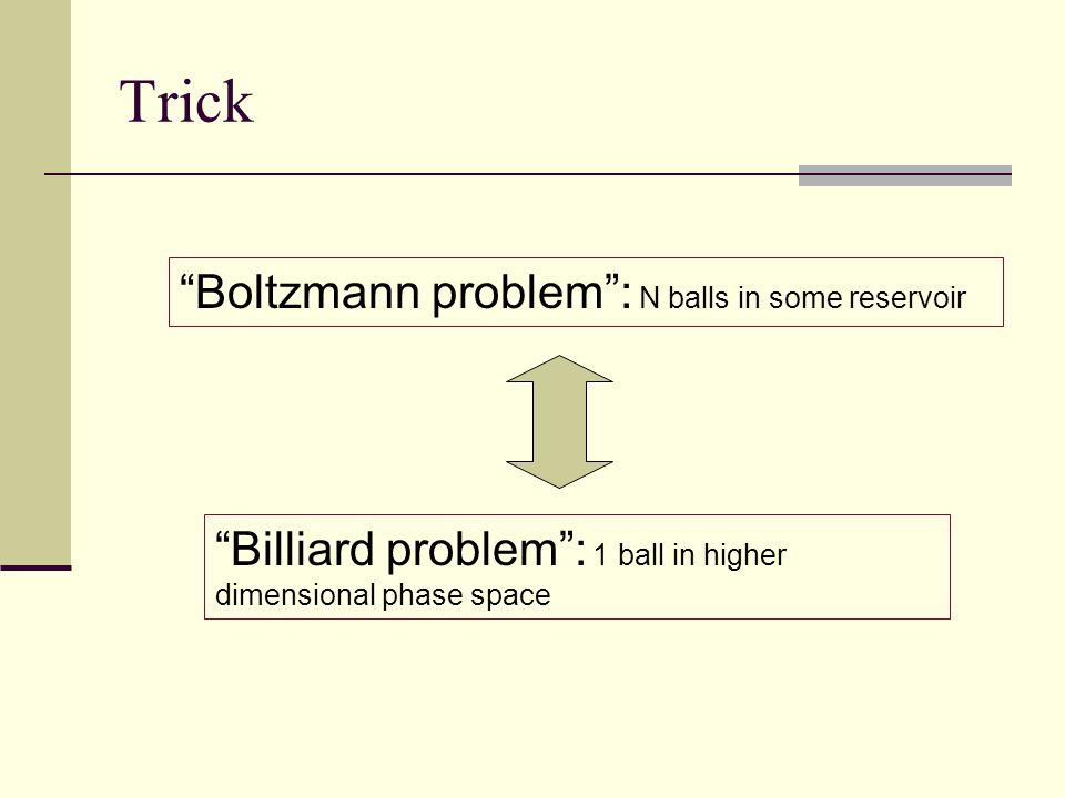 Trick Boltzmann problem : N balls in some reservoir Billiard problem : 1 ball in higher dimensional phase space