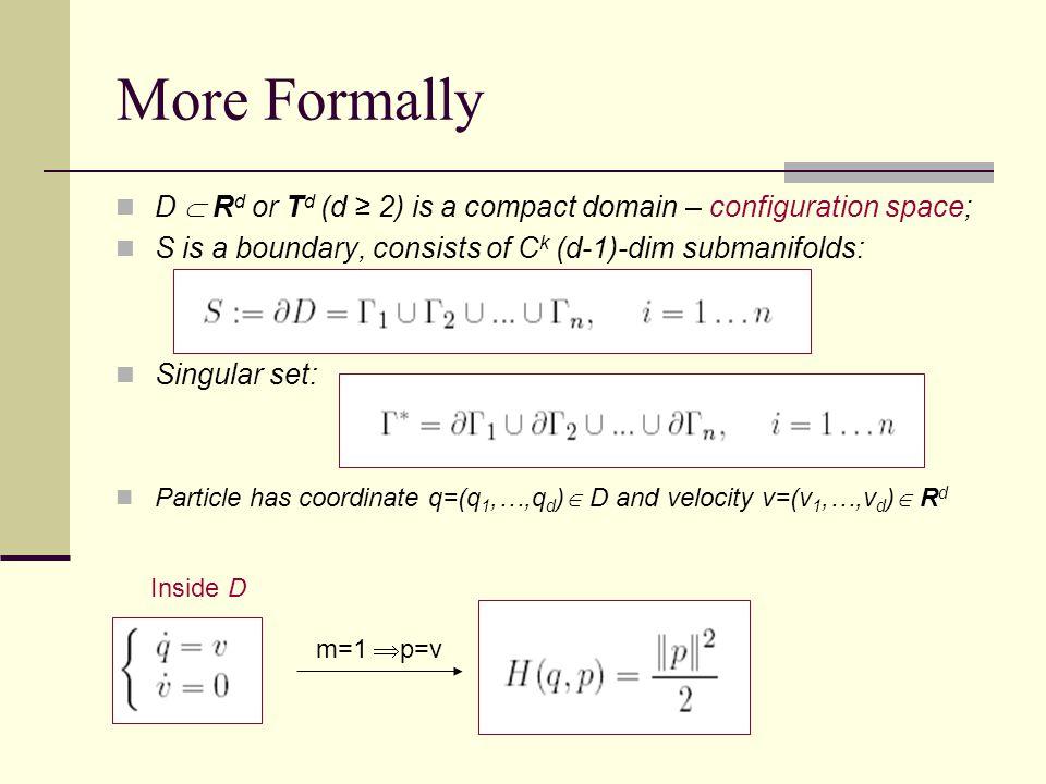 More Formally R D  R d or T d (d ≥ 2) is a compact domain – configuration space; S is a boundary, consists of C k (d-1)-dim submanifolds: Singular set: R Particle has coordinate q=(q 1,…,q d )  D and velocity v=(v 1,…,v d )  R d Inside D m=1  p=v