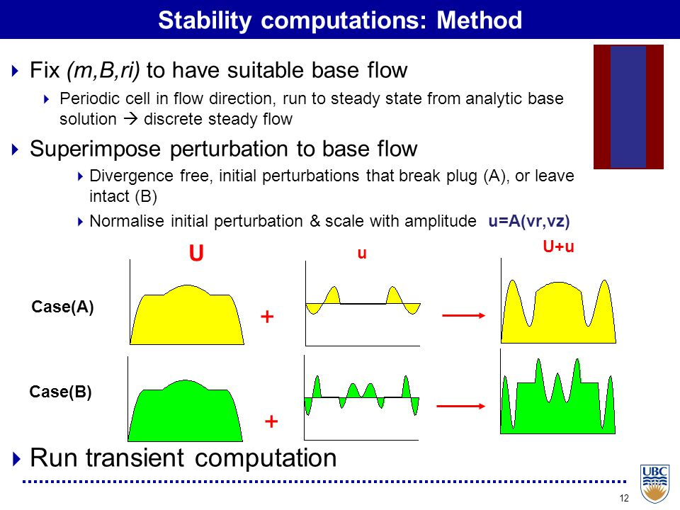 12 Stability computations: Method  Fix (m,B,ri) to have suitable base flow  Periodic cell in flow direction, run to steady state from analytic base