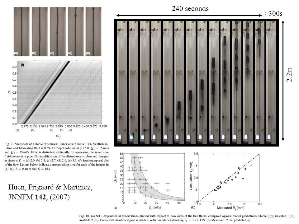 6 240 seconds >300s 2.2m Huen, Frigaard & Martinez, JNNFM 142, (2007)