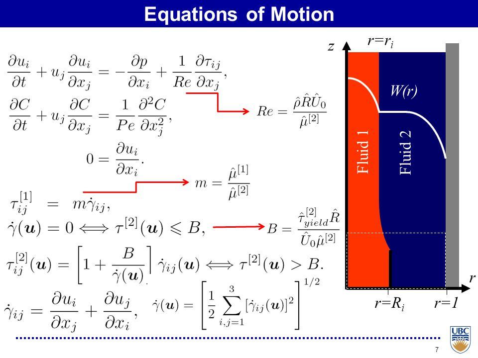 7 Equations of Motion r z r=R i r=r i Fluid 1 Fluid 2 W(r) r=1