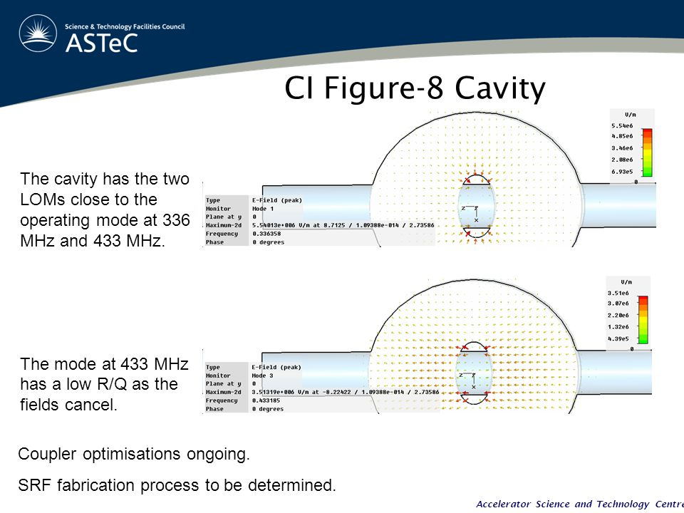 Accelerator Science and Technology Centre CI Figure-8 Cavity The cavity has the two LOMs close to the operating mode at 336 MHz and 433 MHz.