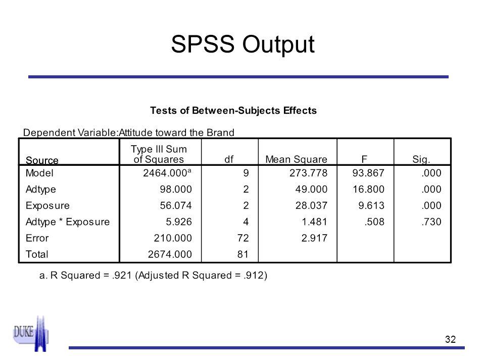 32 SPSS Output
