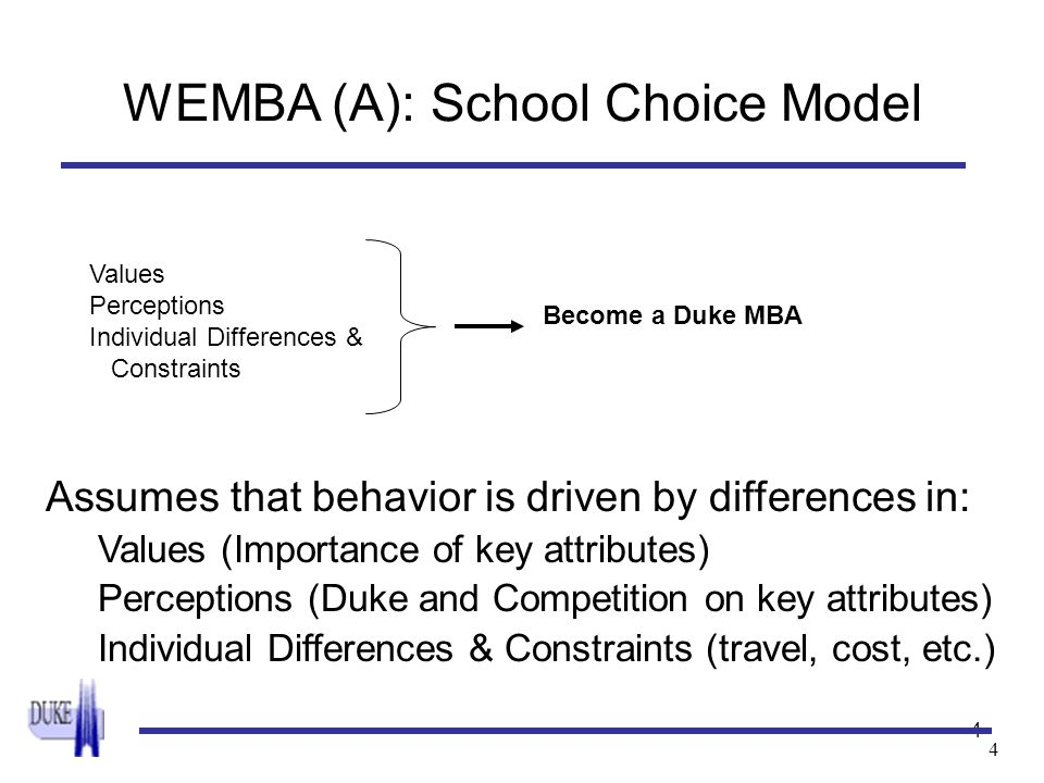 4 4 WEMBA (A): School Choice Model Values Perceptions Individual Differences & Constraints Become a Duke MBA Assumes that behavior is driven by differ