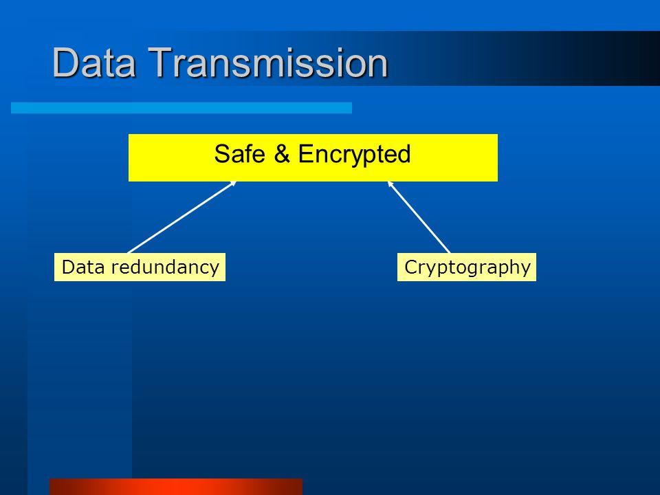 Data Transmission Safe & Encrypted CryptographyData redundancy